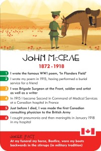 John McCrae, a History Heroes First World War Hero