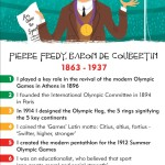 Pierre de Coubertin's card from History Heroes: SPORTS HEROES
