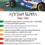 Ayrton Senna, History Heroes: SPORTS HEROES