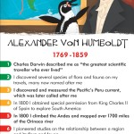 Alexander von Humboldt, explorers, History Heroes, card game