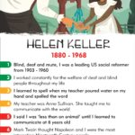 Helen Keller, anne sullivan, water, deaf, blind, mute, history heroes, card game, children, facts for children, quiz, family fun
