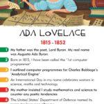 ada lovelace, history heroes card game,