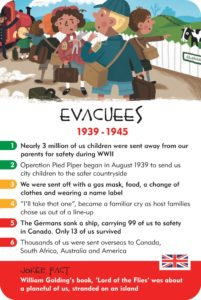 Evacuees History Heroes world war two card game